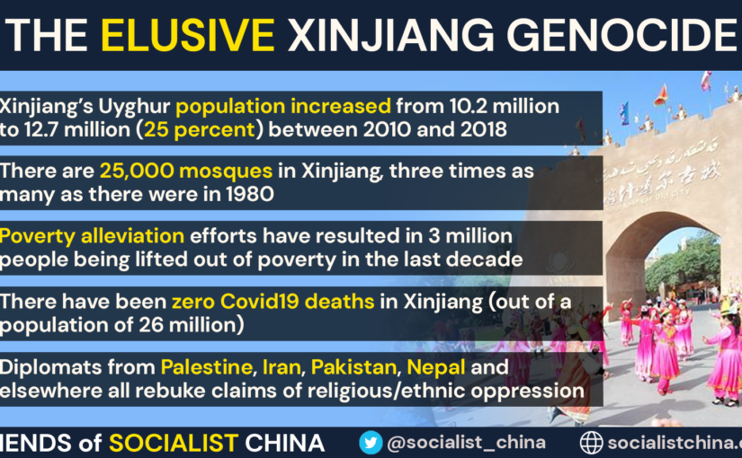 The elusive Xinjiang genocide
