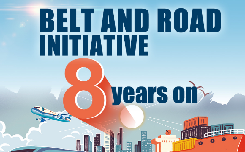 Eight years of progress on the Belt and Road Initiative